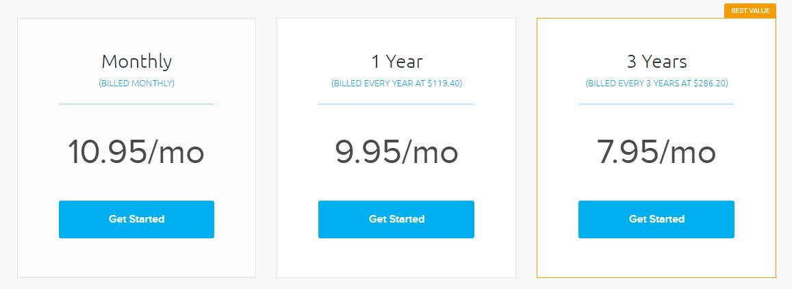 Chi phí bao nhiêu để tạo một Blog tiếp thị liên kết