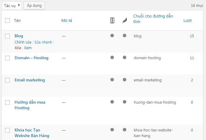 Cách tạo chuyên mục và thẻ trong website WordPress