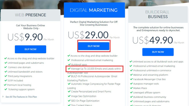 Hệ thống Email Marketing của BuilderAll