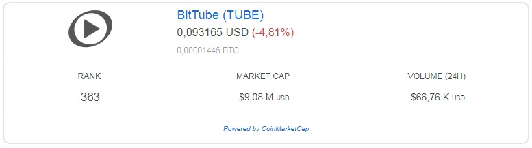 Kiếm tiền từ nền tảng Bit.Tube