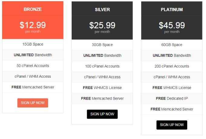 Top 5 Plugin tạo bảng giá cho Website